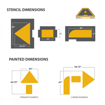 Image of Arrow Stencil Kit